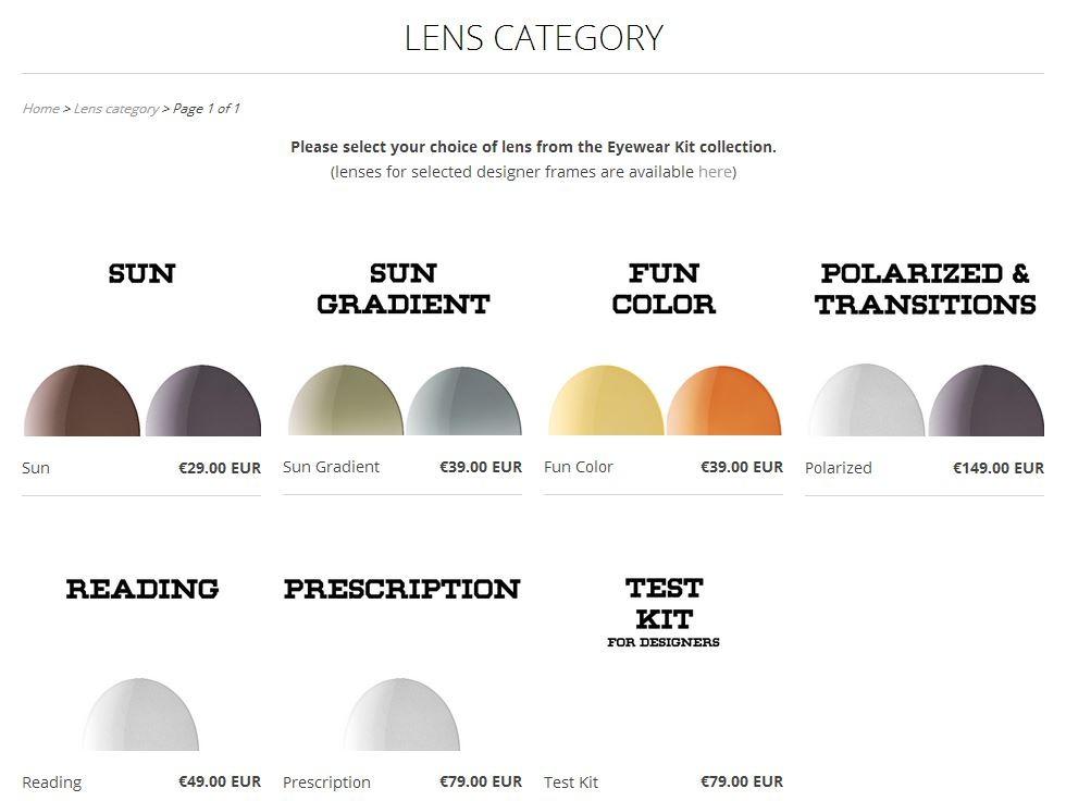 lens category