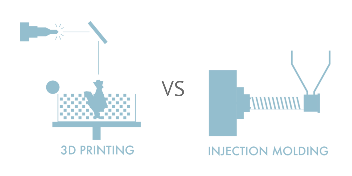 3D printing has advantages over traditional manufacturing