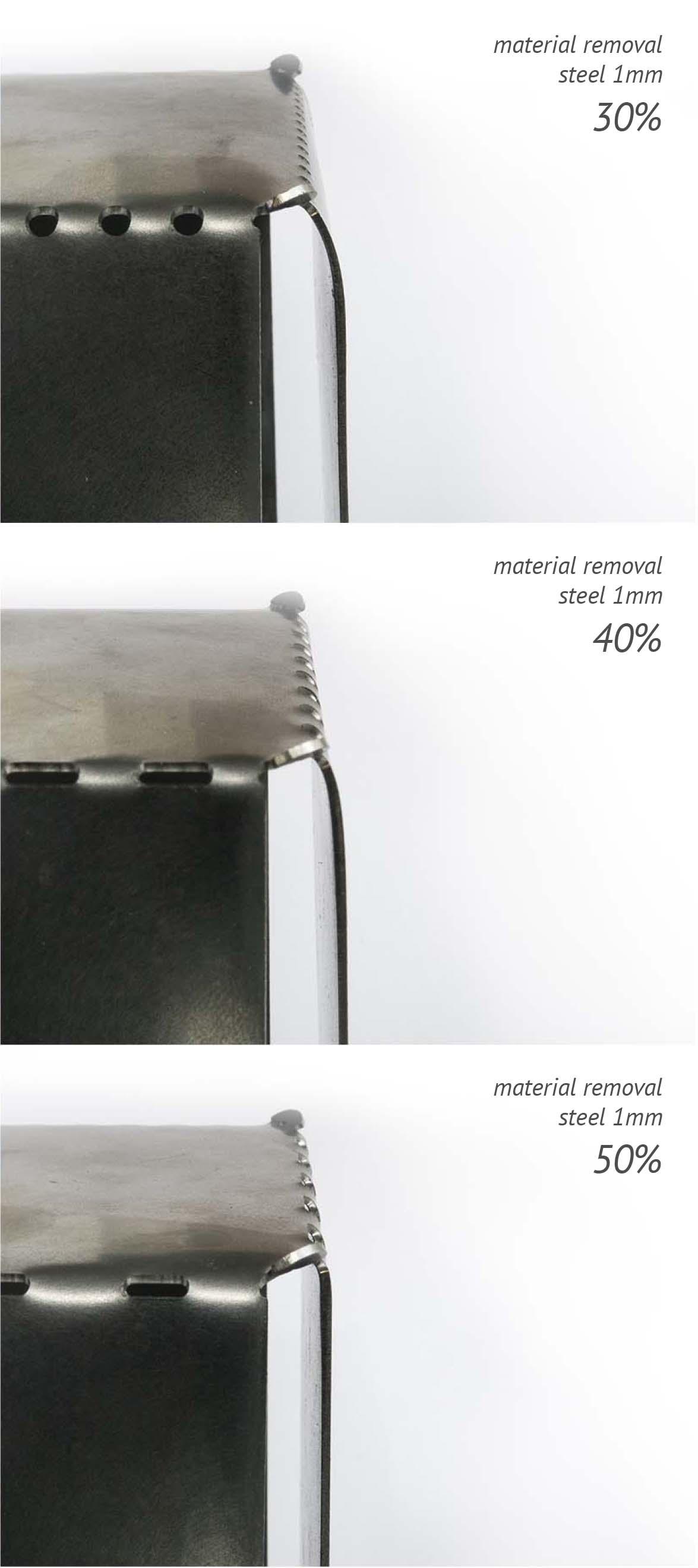 Compare folding deformation