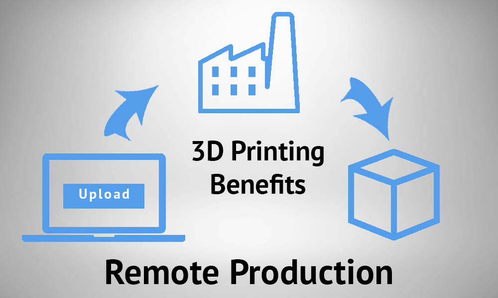 3D printing: discover the Remote Production