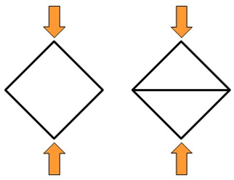 Shape of lattices