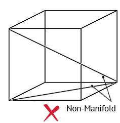 Non-manifold geometry error internal faces