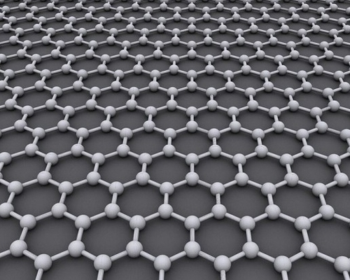 3D printing with Graphene