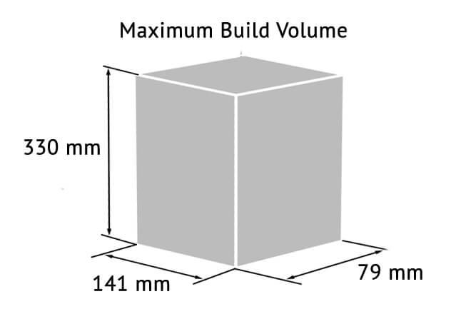 clip maximum size uma