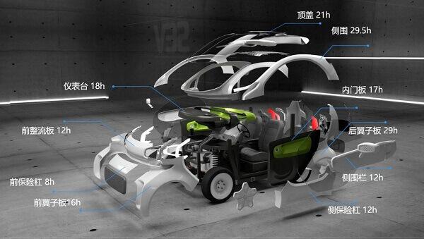 https://3dprint.com/206678/3d-printed-electric-car/