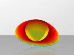 LogoidJoukowski_bowl