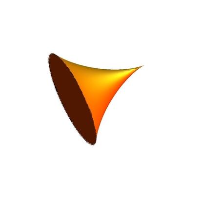 Deltoid_implicit_yzsymmetry