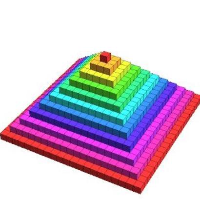 pyramidcolor