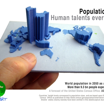 Population of the world year 2050