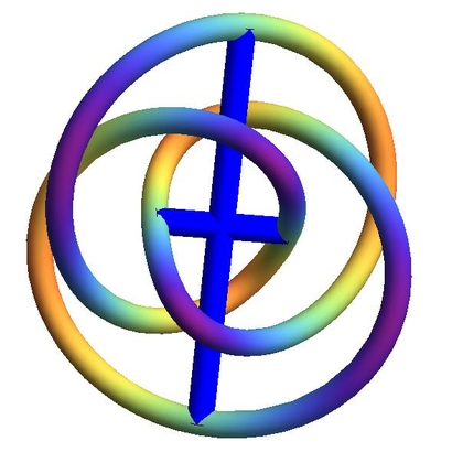 figure8Cross