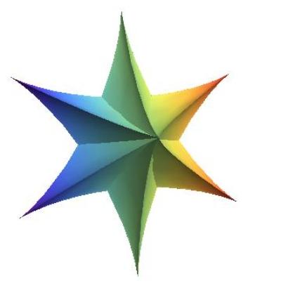 Deltoid_star