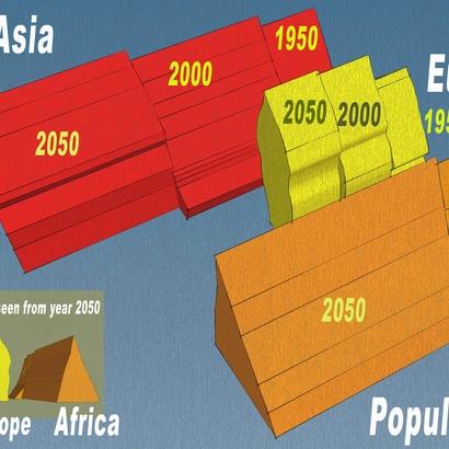Asia population pyramids1950 2000 2050